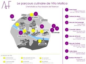 Parcours Vito Mollica alidifirenze