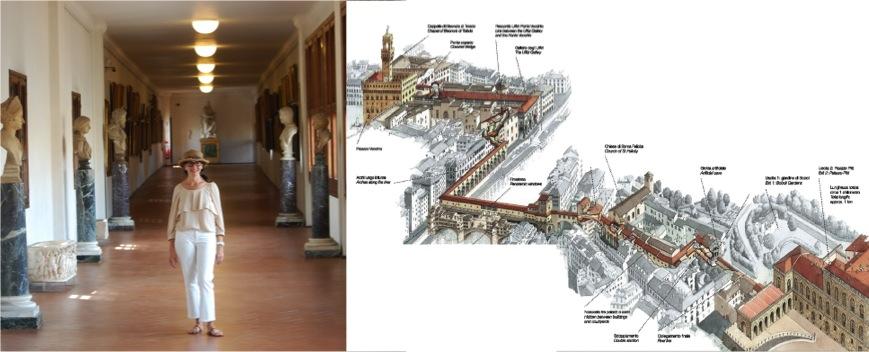 Corridor de Vasari Alidifirenze
